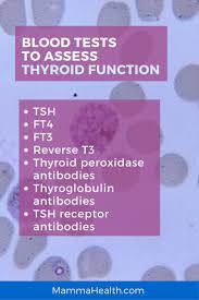 Thyroid Levels Chart Optimal And Normal Thyroid Levels Mamma Health