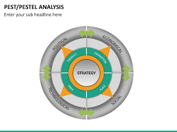 Pest/pestel Analysis Powerpoint Template | Sketchbubble