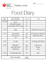 food diary how to keep track of what you eat food diary example