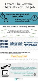 Make Cv Resume Online New Template Create Curriculumtae Resumes Your