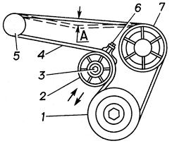 Схема натяжения ремня привода агрегатов А 15 мм 1 шкив коленчатого вала