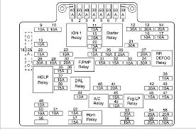 2003 suburban wiring diagram brandforesight co 2004 chevrolet suburban wiring diagram 2005 chevy radio fuse box
