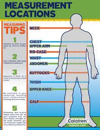 Calotren Healthy Weight Loss Measurement Charts