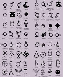 Gender Symbols Chart The Lgbt Thread Agenda