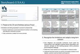 united services automobile association christopher wadham lynn user experience
