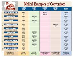 Bible Conversion Chart Biblical Examples Of Conversion Bible Truth Bible Notes