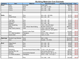 cost spreadsheet for building a house building cost estimator spreadsheet hynvyx