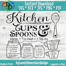 Kitchen Svg Mason Jar Svg Kitchen Measurement Svg Kitchen Conversion Chart Svg Kitchen Cricut Cutting Board Svg Measure Cup Svg File