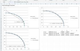 Line Of Best Fit Excel Mac Full Size Of Formula Across Worksheets ...