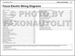 ford focus 2012 user wiring diagram 2001 Ford Focus Zx3 Fuse Box Diagram Ford Focus Fuse Box Layout