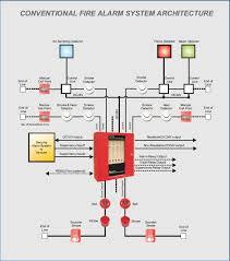 fire alarm wiring diagrams bestharleylinks info fire alarm wiring diagram schematic the 25 best fire alarm system ideas on pinterest