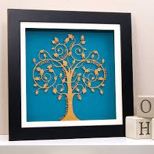 personalised family tree wall art family tree in turquoise on personalised wall art family tree with personalised family tree wall art by urban twist
