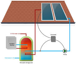 warn winch wiring diagrams images warn winch wiring diagrams programmer in addition warn winch wiring diagram also gas range