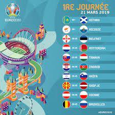 UEFA EURO 2020 - #EURO2020, le premier match des...