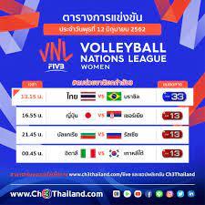 ถ่ายทอดสด วอลเลย์บอลหญิง เนชั่นส์ลีก 2019 ทีมชาติไทย VS บราซิล เวลา 13.15 น.