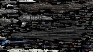 Starship Size Comparison Chart Updated Chart Size Chart