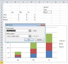 How To Modify Chart Legends In Excel 2013 Stack Overflow