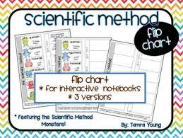 Scientific Method Flip Chart