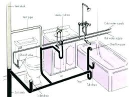 replace bath with shower best of replacing bathtub drain pipes steps to bathtub