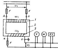 Реферат Измерительные трансформаторы напряжения ru Реферат Измерительные трансформаторы напряжения