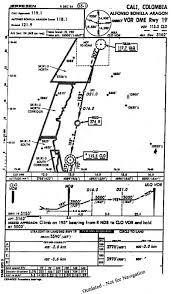 Skcl Charts B752 Vicinity Cali Colombia 1995 Skybrary Aviation Safety