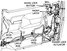car door latch. Beautiful Latch Door Latch Replacement On Car