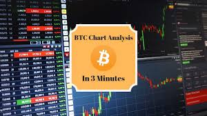 Bitcoin 1 Minute Chart 3 Minute Bitcoin Chart Analysis Feb 2019
