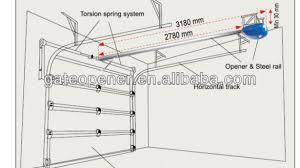 automatic garage door openerGarage Door Opener 101 How A Garage Door Works Regarding