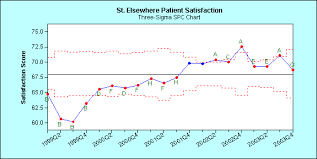 Turning Spc Charts Into Confidence Interval Charts