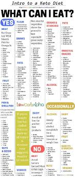 Low Glycemic Chart 31 Efficient What Is Low Gi Food Chart