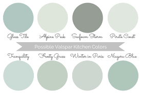 Awesome Valspar Kitchen Paint Color Options   Gray/blue/light Teal