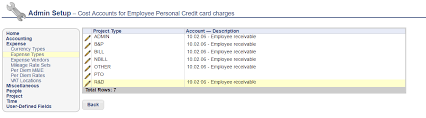 Quick Topic Personal Charges On The Corporate Card