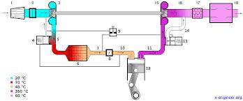 Turbocharger Engine Diagram Diesel Turbo Diagram