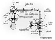 single pole light switch wiring single image single pole light switch wiring single auto wiring diagram schematic on single pole light switch wiring