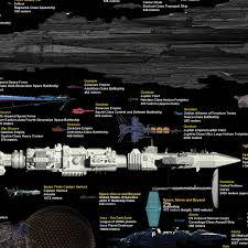 Star Wars Images Capital Ship Size Comparison Chart