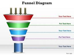 Powerpoint Funnel Chart Template Powerpoint Template Process Funnel Diagram Ppt Presentation