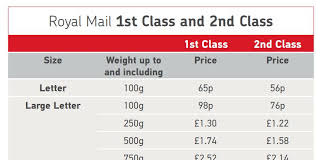 royal mail stamp prices