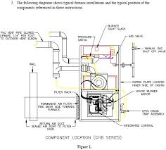 new page trane xb80 installation manual at Basic Furnace Downflow Wiring Diagram