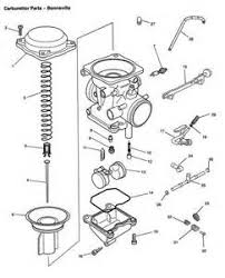 watch more like exploded view color further color wiring diagram on harley davidson engine schematics