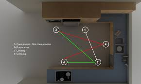 Ikea Kitchen Planner Ireland Designer Tips Pros And Cons Of An U Shaped Ikea Kitchen