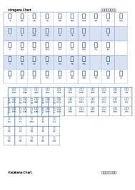 Hiragana Katakana Chart By Michael Dare Teachers Pay