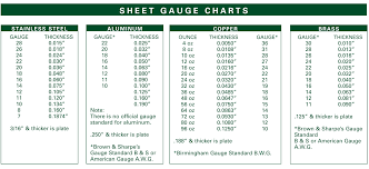 18 gauge sheet metal thickness 10 gauge corrugated steel available gauges for steel homestead