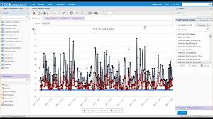 Advanced Reporting With Jaspersoft