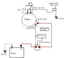 briggs stratton wiring diagrams questions answers pictures how to wire starter on a craftman 12 5 hp i c gold