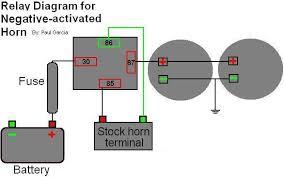 horns wiring diagram images bosch horn relay diagram bosch horn relay diagram wiring diagram need advice