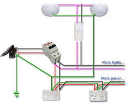 image result for 240 volt light switch wiring diagram image result for 240 volt light switch wiring diagram regulations electrical electrical installation light switch wiring caravan