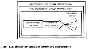 Реферат Комплексный анализ регионального рынка услуг салона  Комплексный анализ регионального рынка услуг салона красоты amp quot Нефертити amp