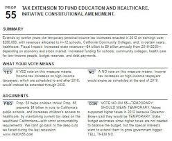 2017 California Income Tax Rates