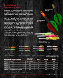 Lumenok Nock Size Chart Lumenok Catalog 2016 S