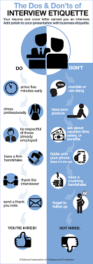 The Do S And Don Ts Of An Interview Owls 2 Work The Dos Donts Of Interview Etiquette